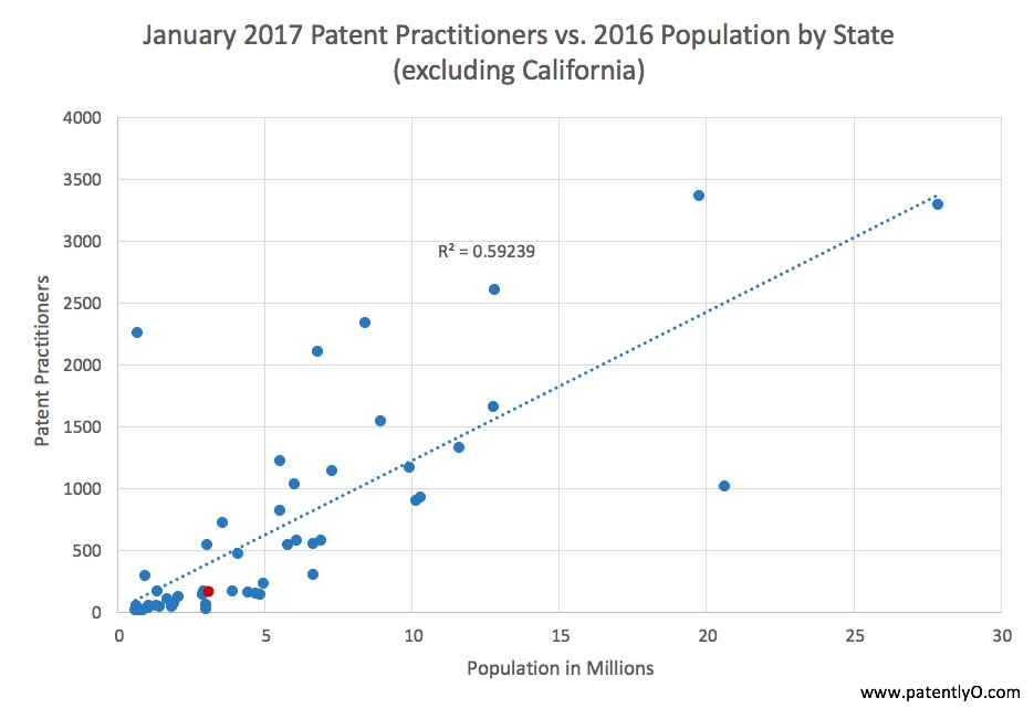 practitioners-v-pop-no-ca