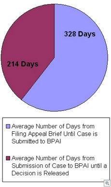 Recent Decisions Of The Board Of Patent Appeals And ...
