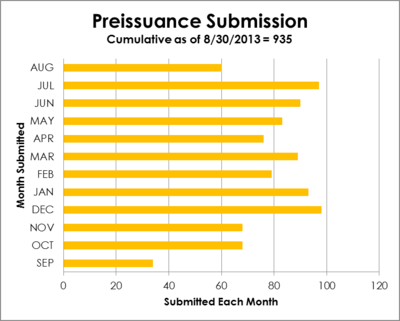 Monthly_preissuance20130830a