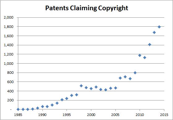 PatentsClaimingCopyright