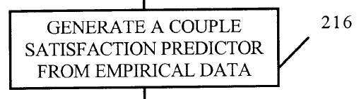 Matchmaking-Patent