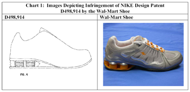 Protecting Design Patents on Shoes | Patently-O